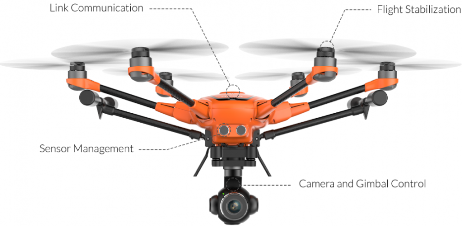sdk-section-3-drone-e89cfaa0.png
